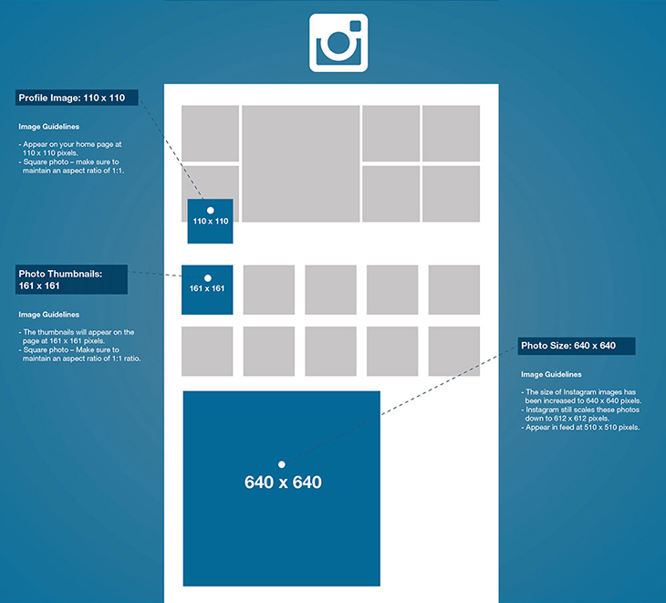 2016 social media image dimensions size guide   phancybox