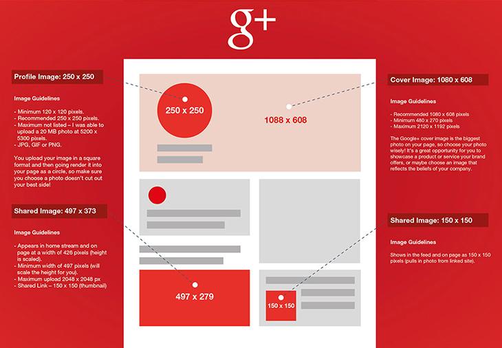 Google Plus Profile Image dimensions: 250 x 250 px Google Plus Cover ...