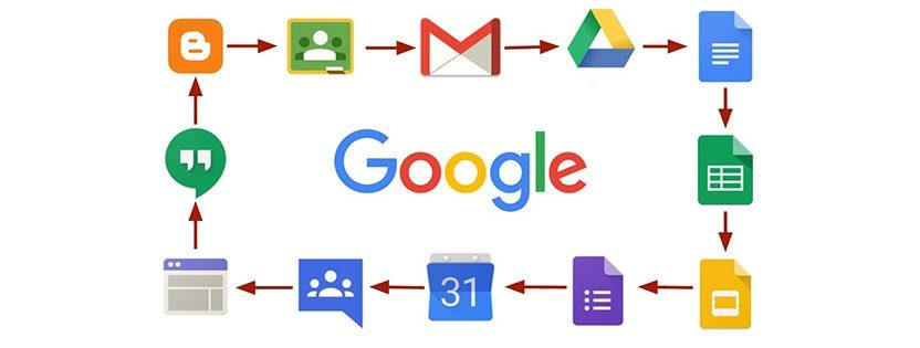 Phancybox 6 Reasons to choose Gmail for Business (Google G Suite)