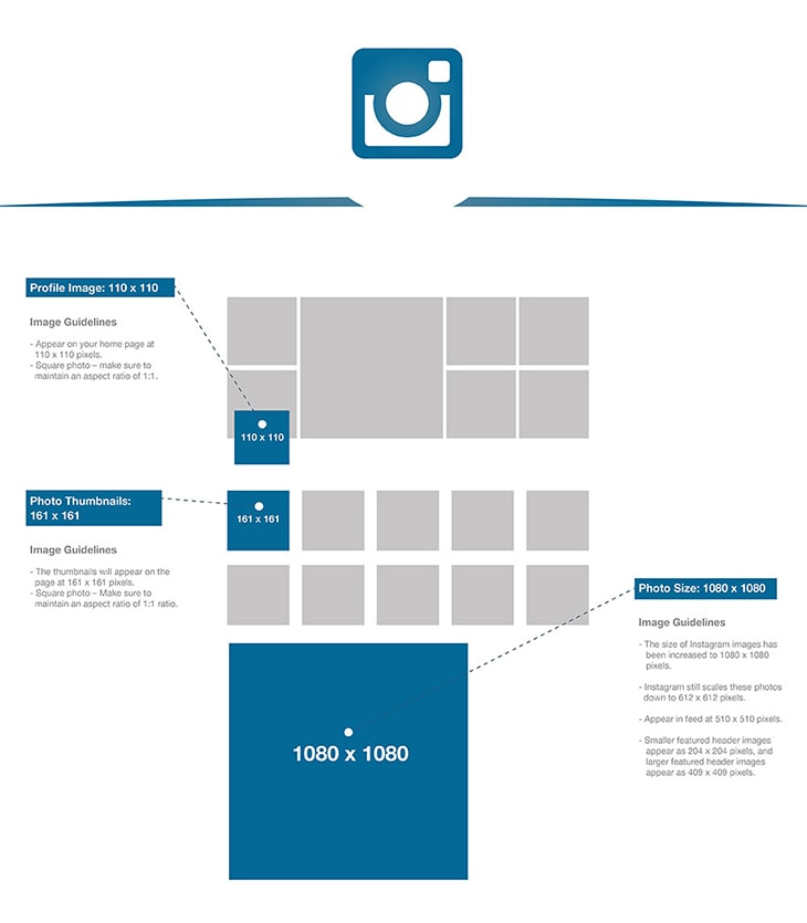 2017-social-media-image-sizes-cheat-sheet-instagram-phancybox-new-zealand-digital-agency-web-design-and-seo-min