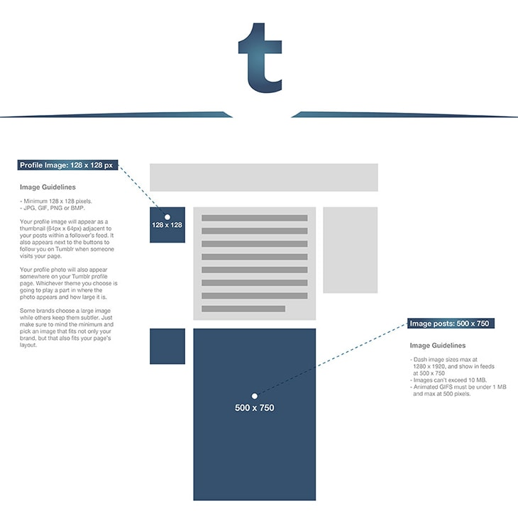 2017-social-media-image-sizes-cheat-sheet-tumblr-phancybox-new-zealand-digital-agency-web-design-and-seo-min
