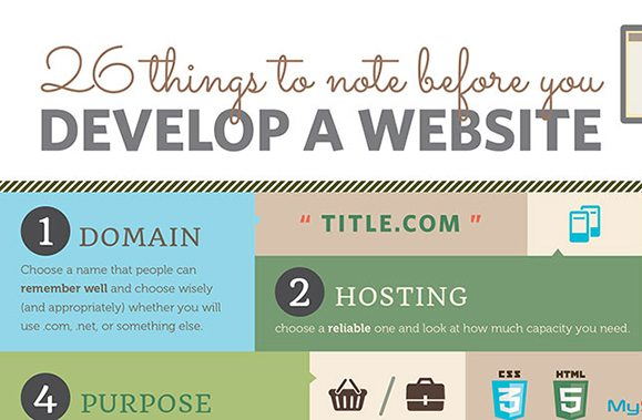 Phancybox Developing a new Website? Considered these important factors first…