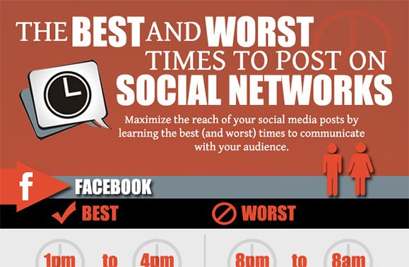 Phancybox Best and worst times to post on social media