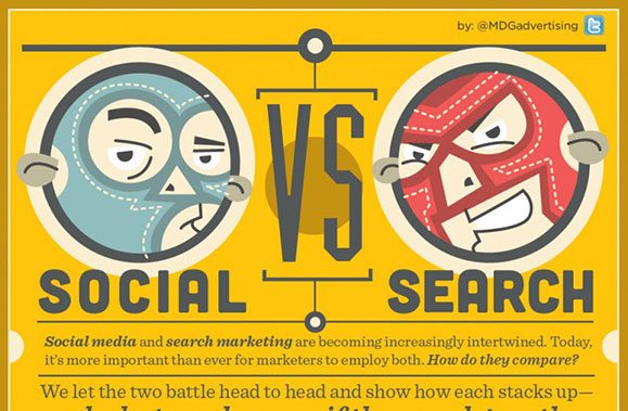 Who wins between social media marketing and SEO?