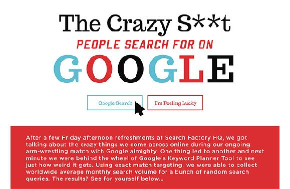 Phancybox The weirdest things thousands of people Google on a regular basis..