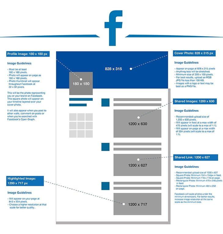 2017-social-media-image-sizes-cheat-sheet-facebook-phancybox-new-zealand-digital-agency-web-design-and-seo-min